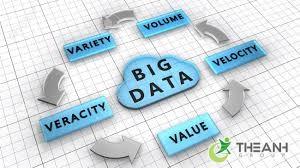 big data la gi2