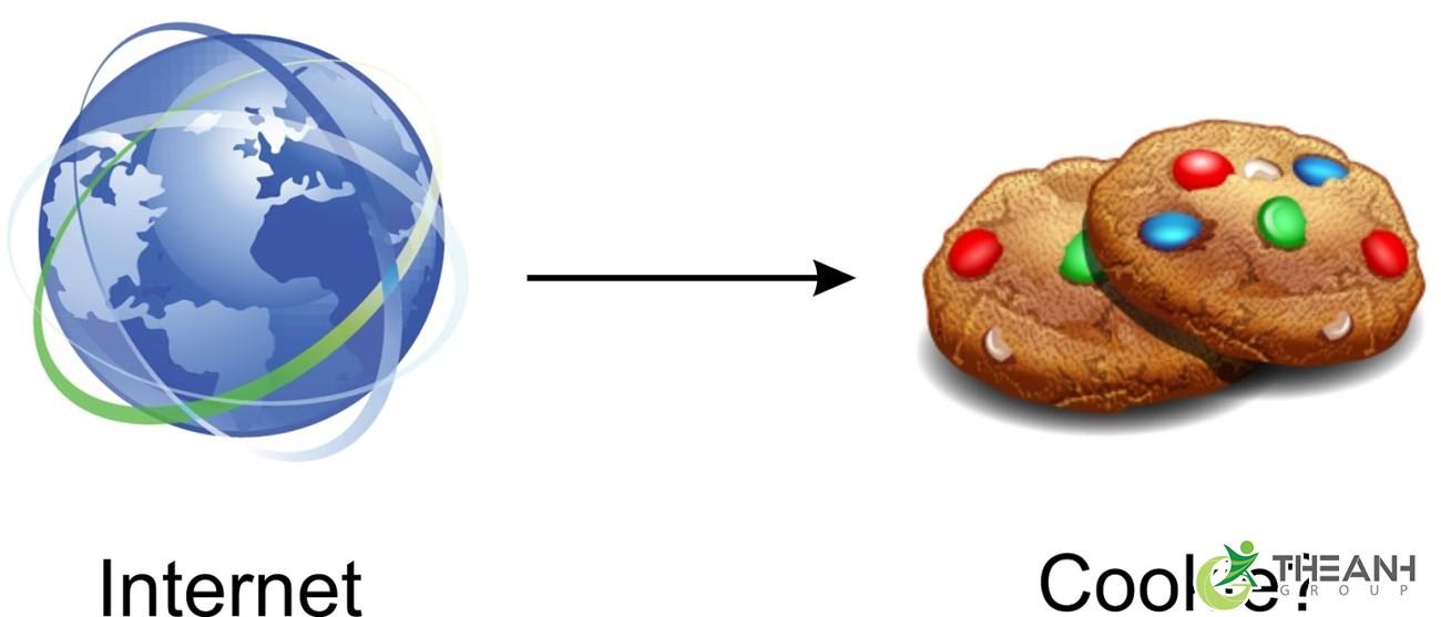 cookies la gi
