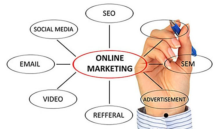 marketing online la gi2